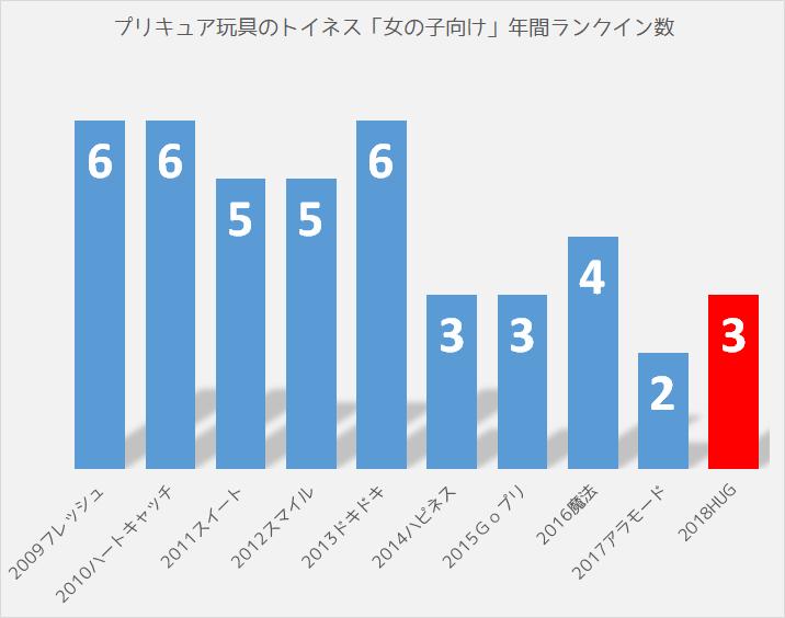 f:id:kasumi19732004:20190223165947p:plain