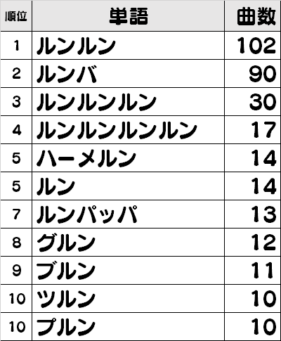 f:id:kasumi19732004:20190225211057p:plain