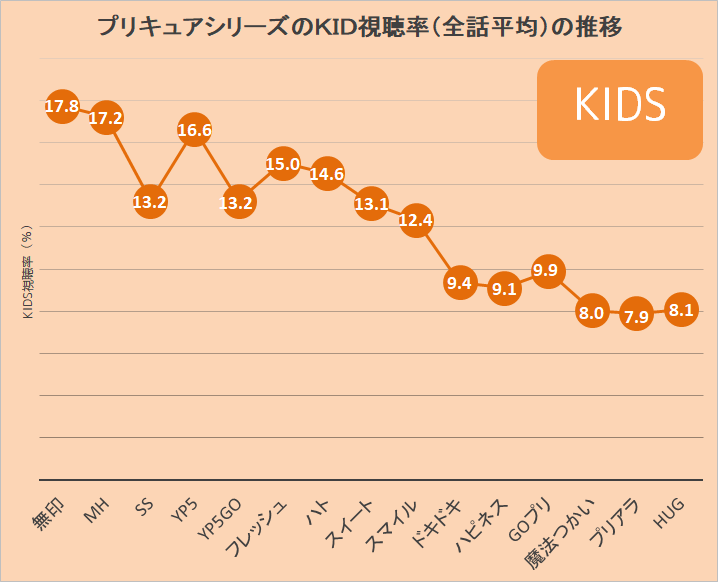 f:id:kasumi19732004:20190226133456p:plain