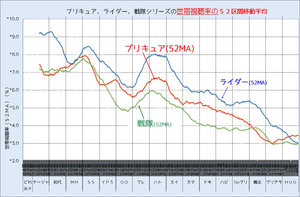 f:id:kasumi19732004:20190226140334p:plain