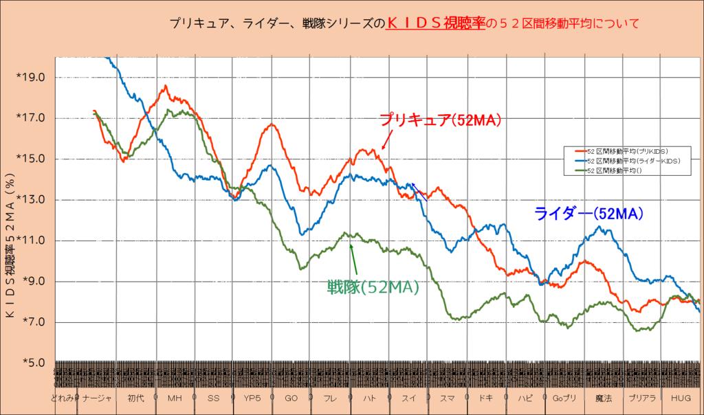 f:id:kasumi19732004:20190226140805p:plain