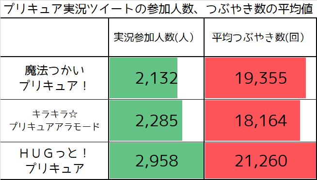 f:id:kasumi19732004:20190226141010p:plain