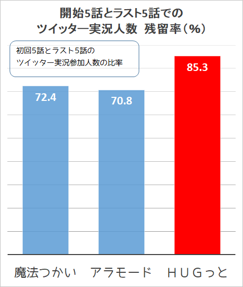 f:id:kasumi19732004:20190226141309p:plain