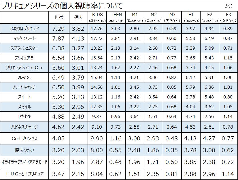 f:id:kasumi19732004:20190228105934p:plain