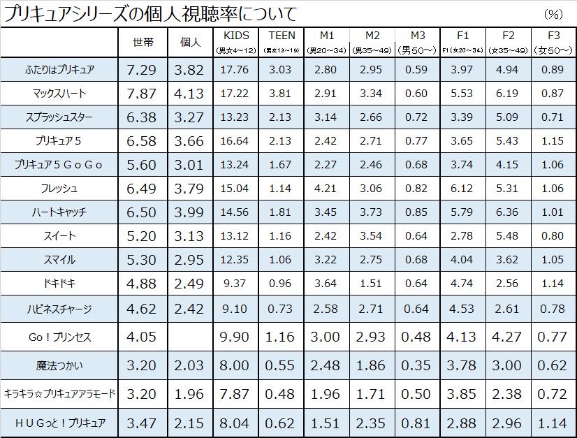 f:id:kasumi19732004:20190228110011p:plain