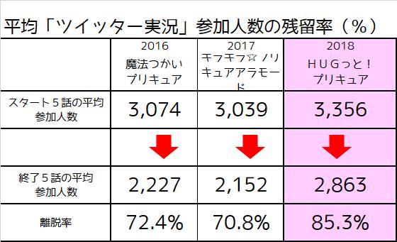 f:id:kasumi19732004:20190302175002p:plain