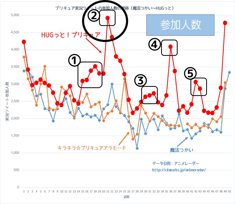 f:id:kasumi19732004:20190319113803p:plain