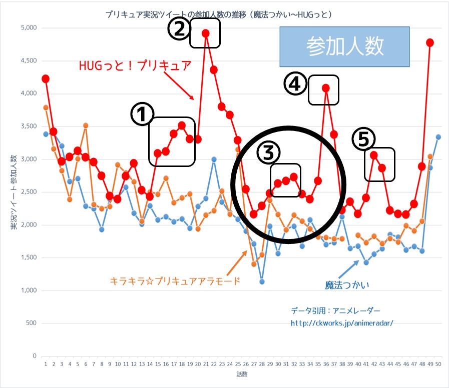 f:id:kasumi19732004:20190319113932p:plain