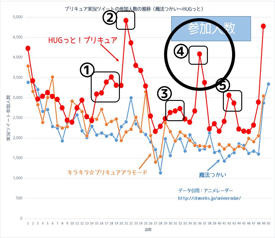 f:id:kasumi19732004:20190319114008p:plain