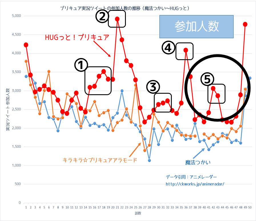 f:id:kasumi19732004:20190319114054p:plain