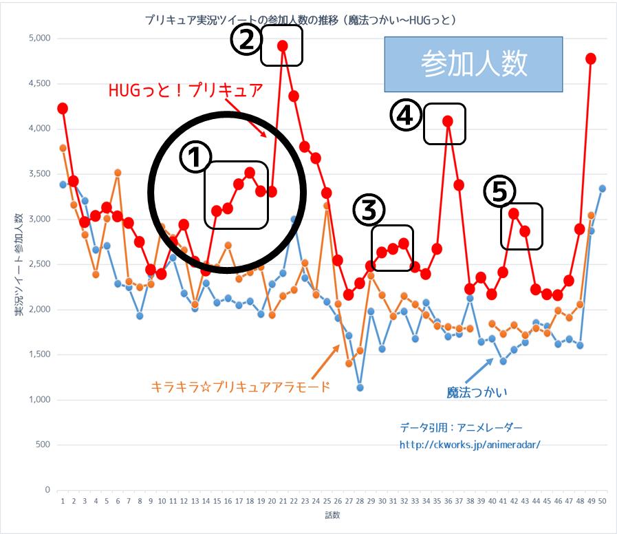f:id:kasumi19732004:20190319114823p:plain