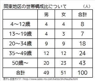 f:id:kasumi19732004:20190327114950p:plain