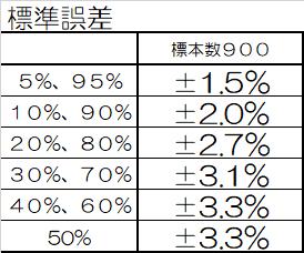 f:id:kasumi19732004:20190327134120p:plain
