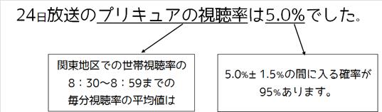 f:id:kasumi19732004:20190327134138p:plain