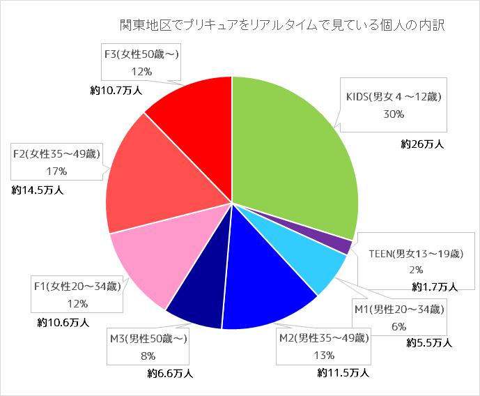 f:id:kasumi19732004:20190329112014p:plain