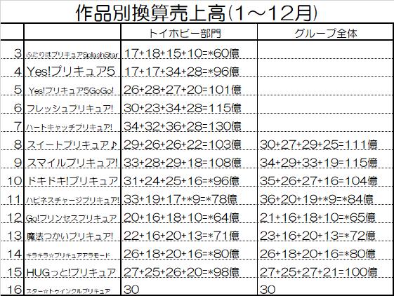 f:id:kasumi19732004:20190509202048p:plain