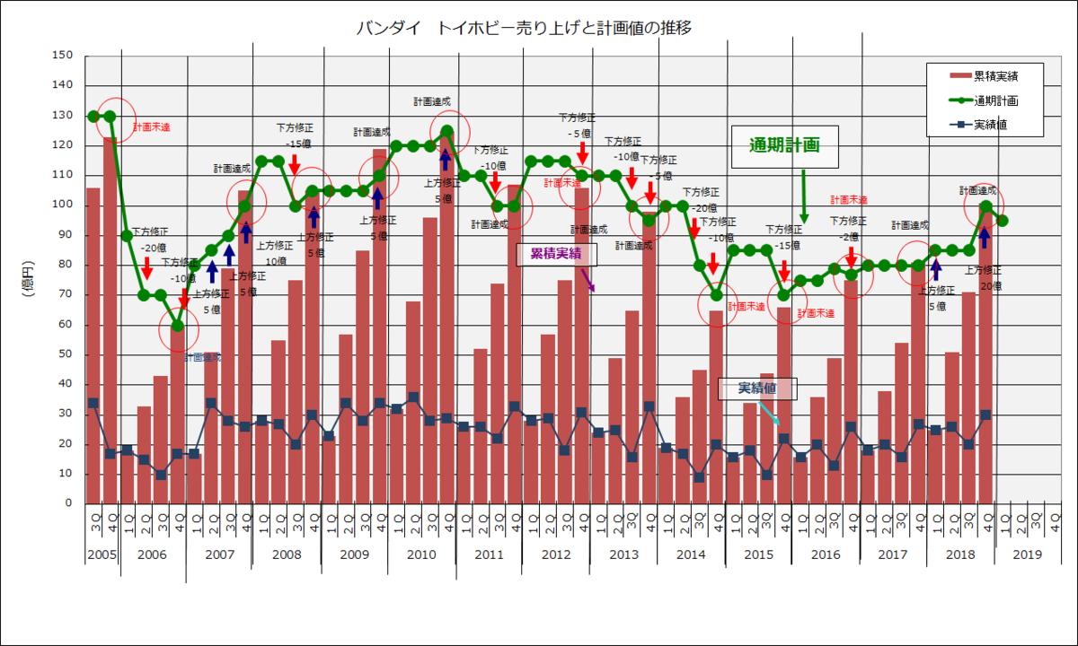 f:id:kasumi19732004:20190509211013p:plain