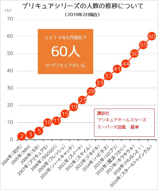 f:id:kasumi19732004:20190602215820p:plain