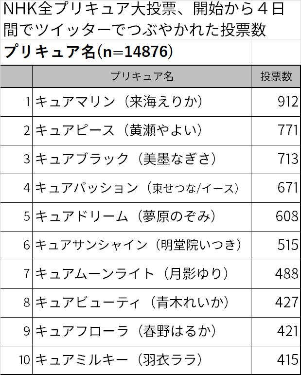 f:id:kasumi19732004:20190716133332p:plain