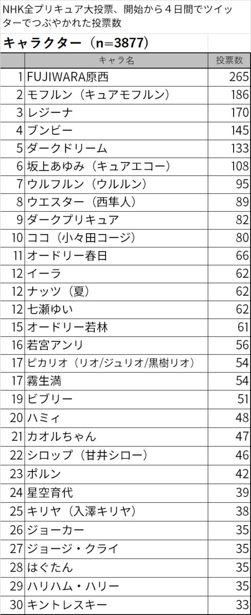 f:id:kasumi19732004:20190716143253p:plain