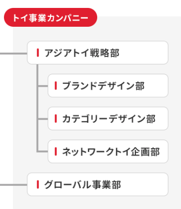 f:id:kasumi19732004:20190807163735p:plain