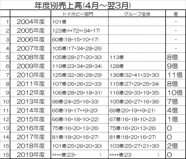 f:id:kasumi19732004:20190812111952p:plain