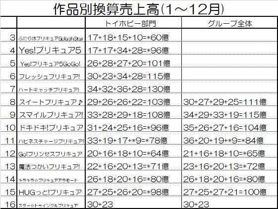 f:id:kasumi19732004:20190812112032p:plain
