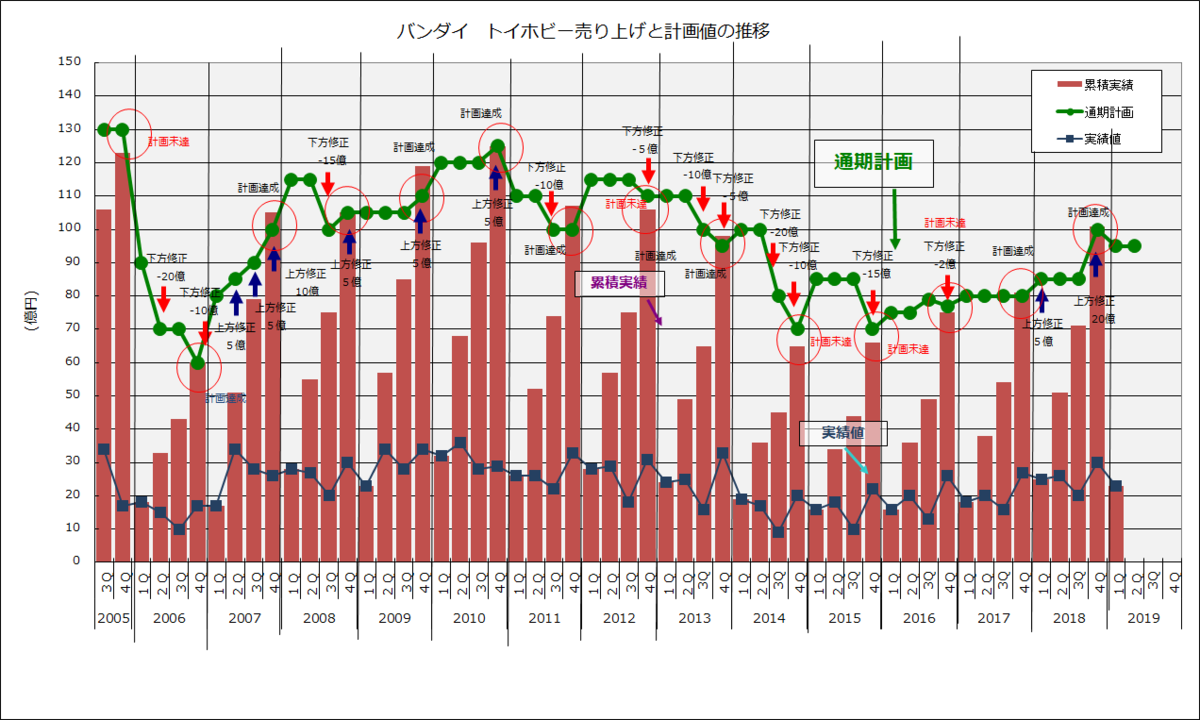 f:id:kasumi19732004:20190812112410p:plain