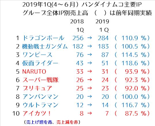 f:id:kasumi19732004:20190812120707p:plain