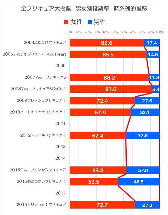 f:id:kasumi19732004:20190924143403p:plain