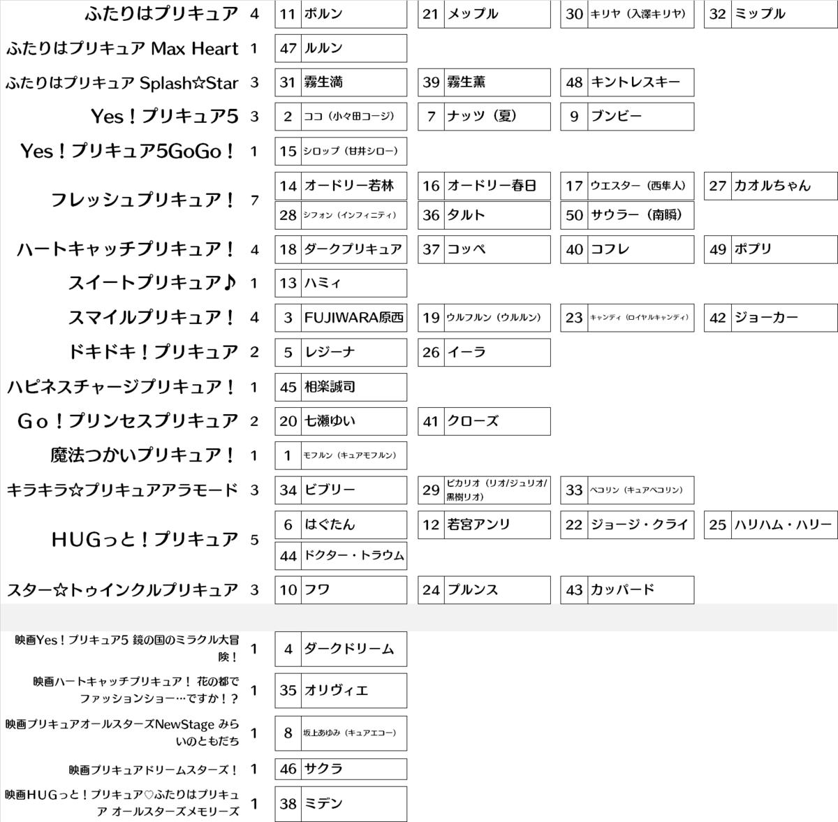 f:id:kasumi19732004:20190924143536p:plain