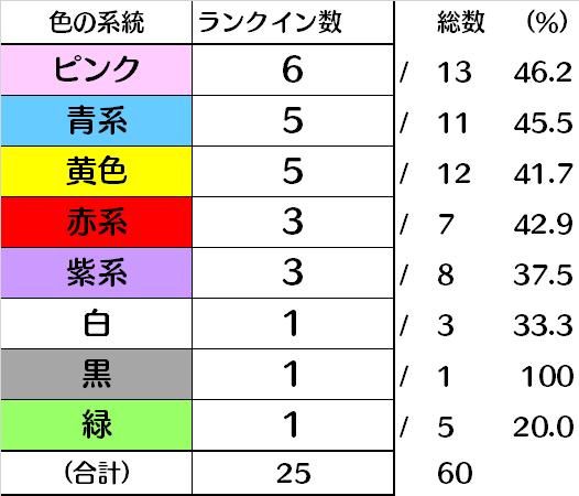 f:id:kasumi19732004:20190924143750p:plain