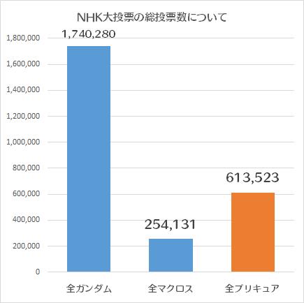f:id:kasumi19732004:20190924144005p:plain