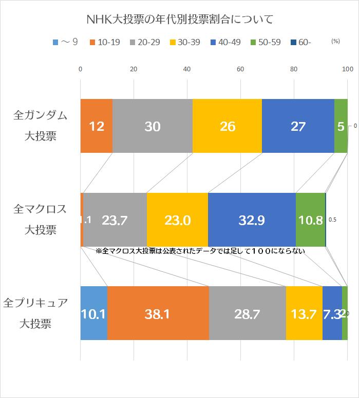 f:id:kasumi19732004:20190924144118p:plain