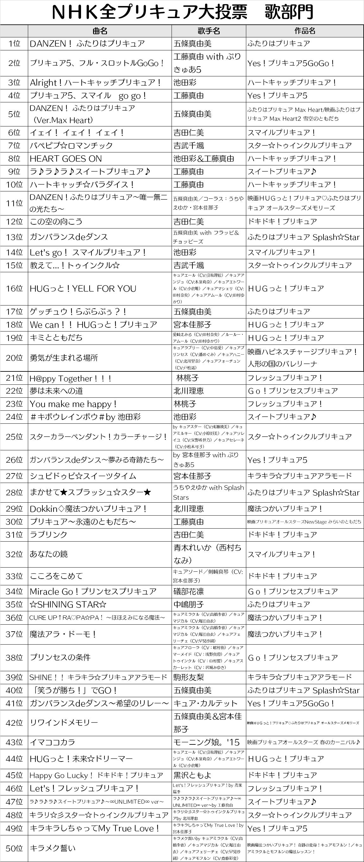 https://cdn-ak.f.st-hatena.com/images/fotolife/k/kasumi19732004/20190924/20190924144346_original.png