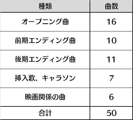 f:id:kasumi19732004:20190924150227p:plain
