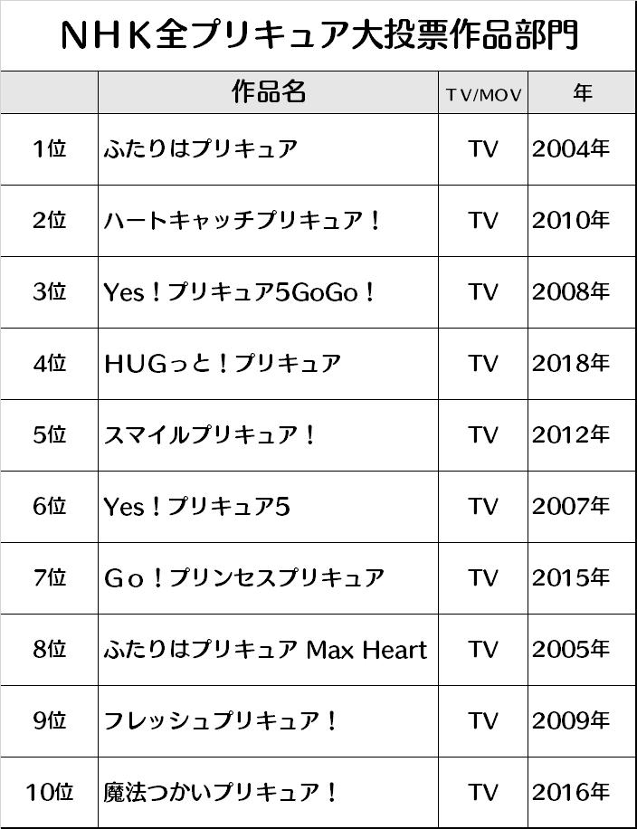 f:id:kasumi19732004:20190924150346p:plain