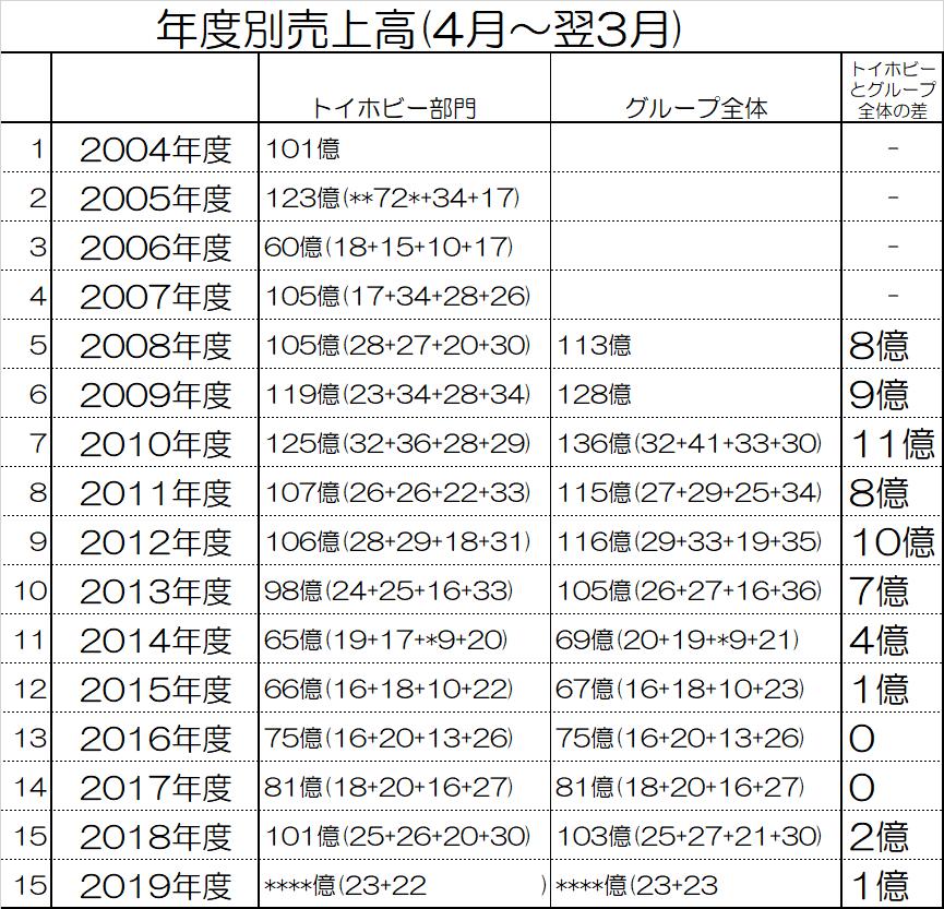 f:id:kasumi19732004:20191107183151p:plain