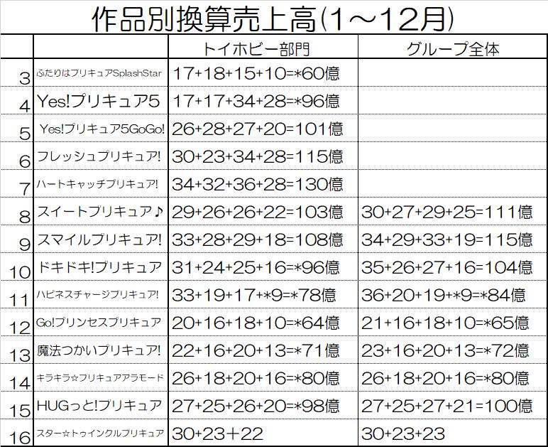 f:id:kasumi19732004:20191107183235p:plain