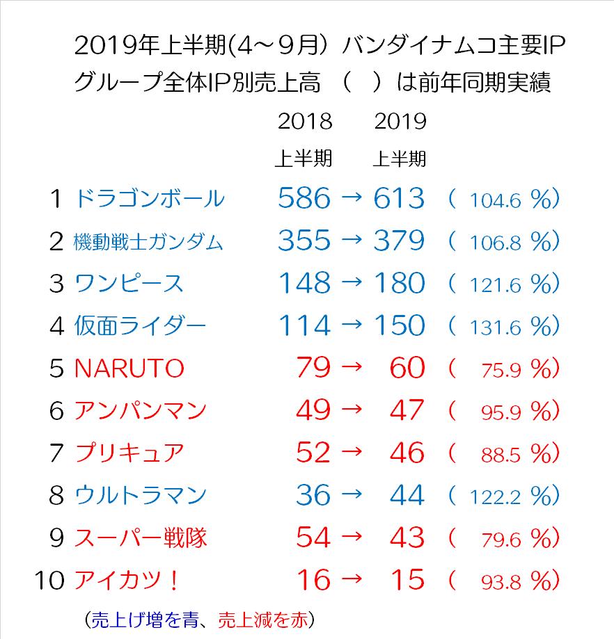 f:id:kasumi19732004:20191107184724p:plain