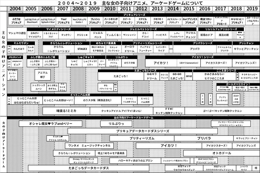 f:id:kasumi19732004:20191210203948p:plain
