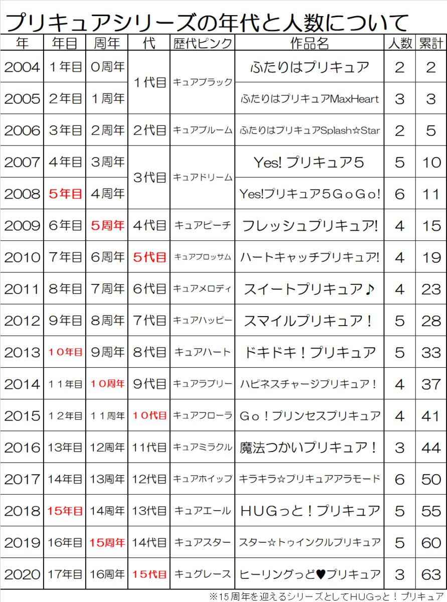 f:id:kasumi19732004:20191224143852p:plain