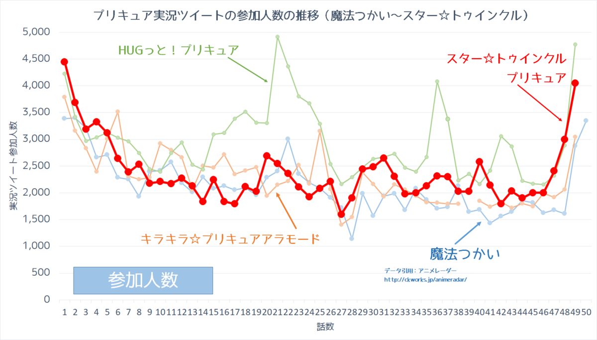 f:id:kasumi19732004:20200127093736p:plain