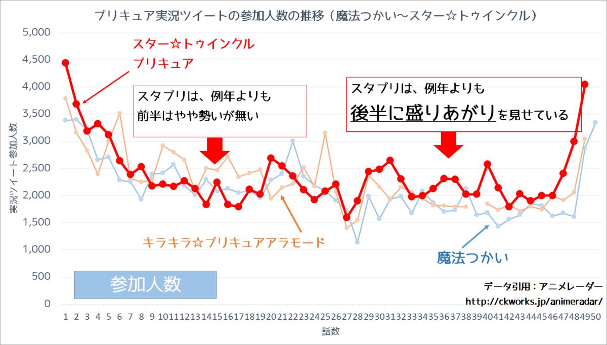 f:id:kasumi19732004:20200127101135p:plain
