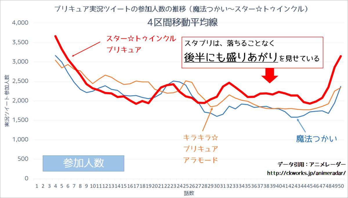 f:id:kasumi19732004:20200127115324p:plain