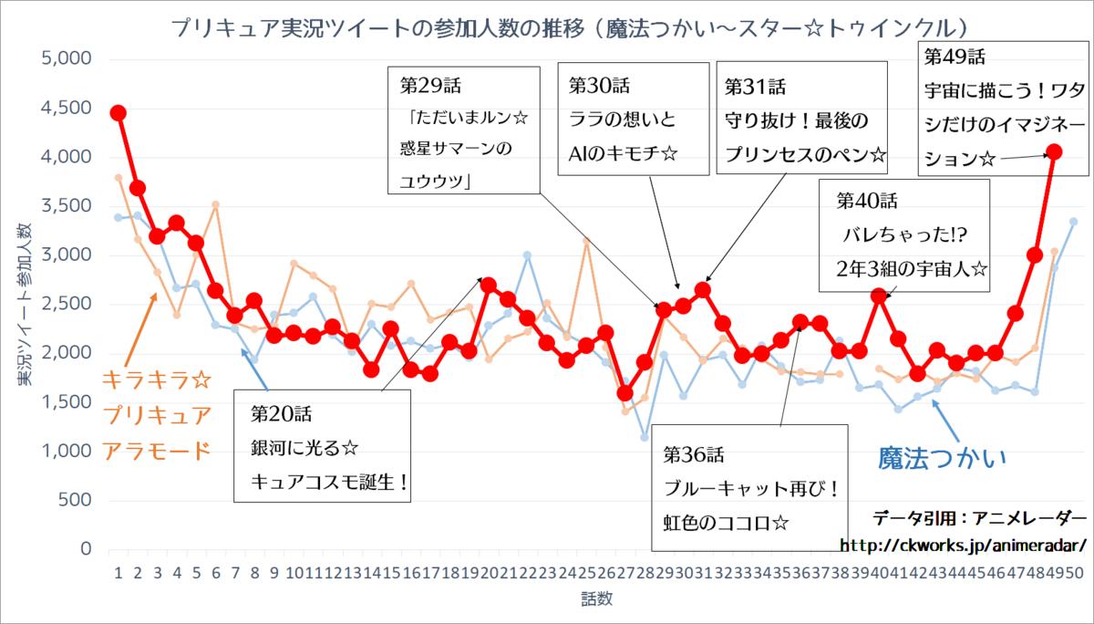 f:id:kasumi19732004:20200127133240p:plain
