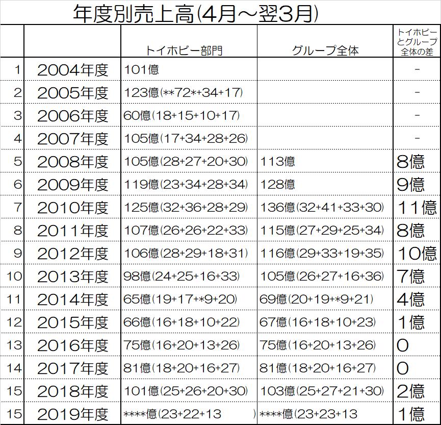f:id:kasumi19732004:20200206160602p:plain