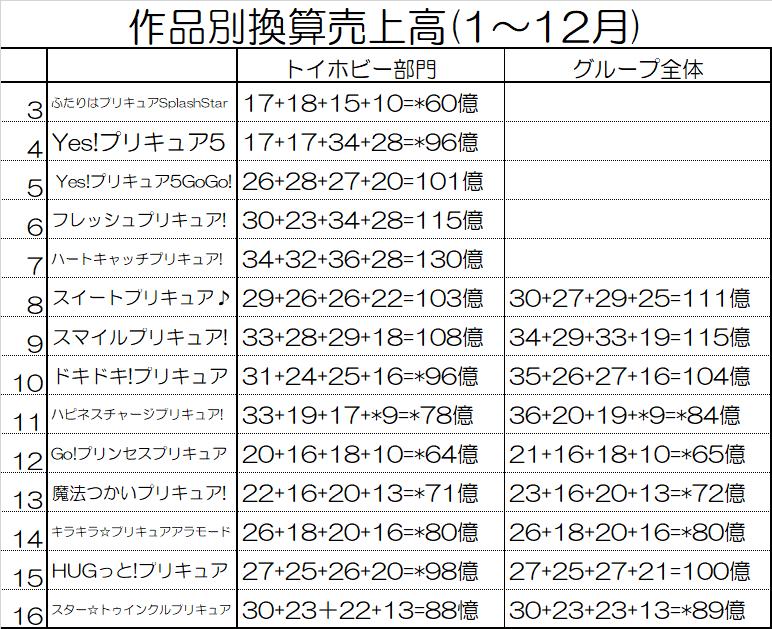 f:id:kasumi19732004:20200206160625p:plain