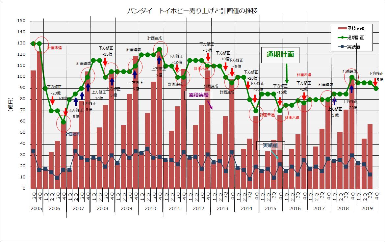 f:id:kasumi19732004:20200206160825p:plain