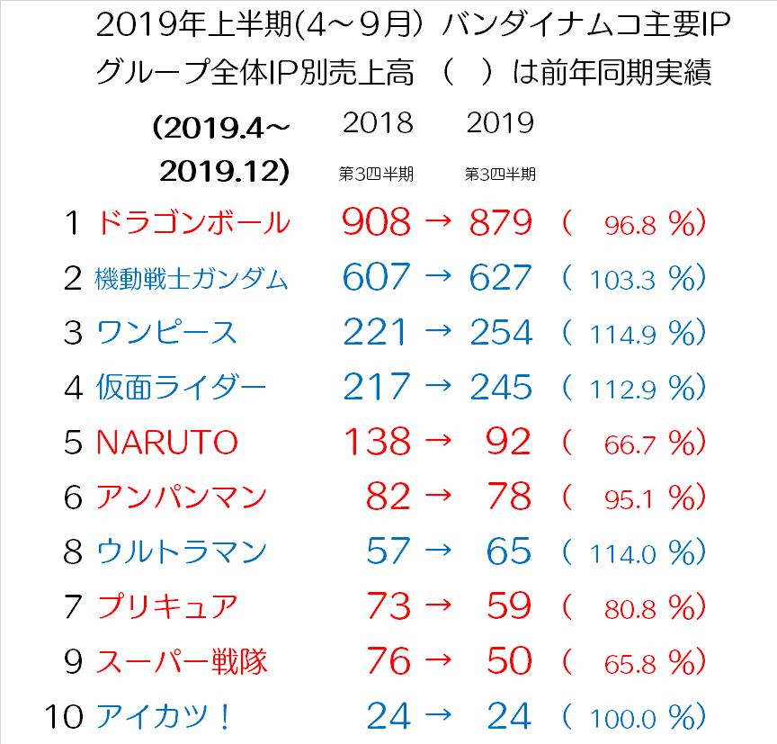 f:id:kasumi19732004:20200206162224p:plain